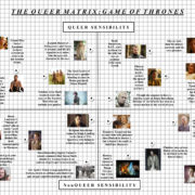 queer matrix game of thrones2
