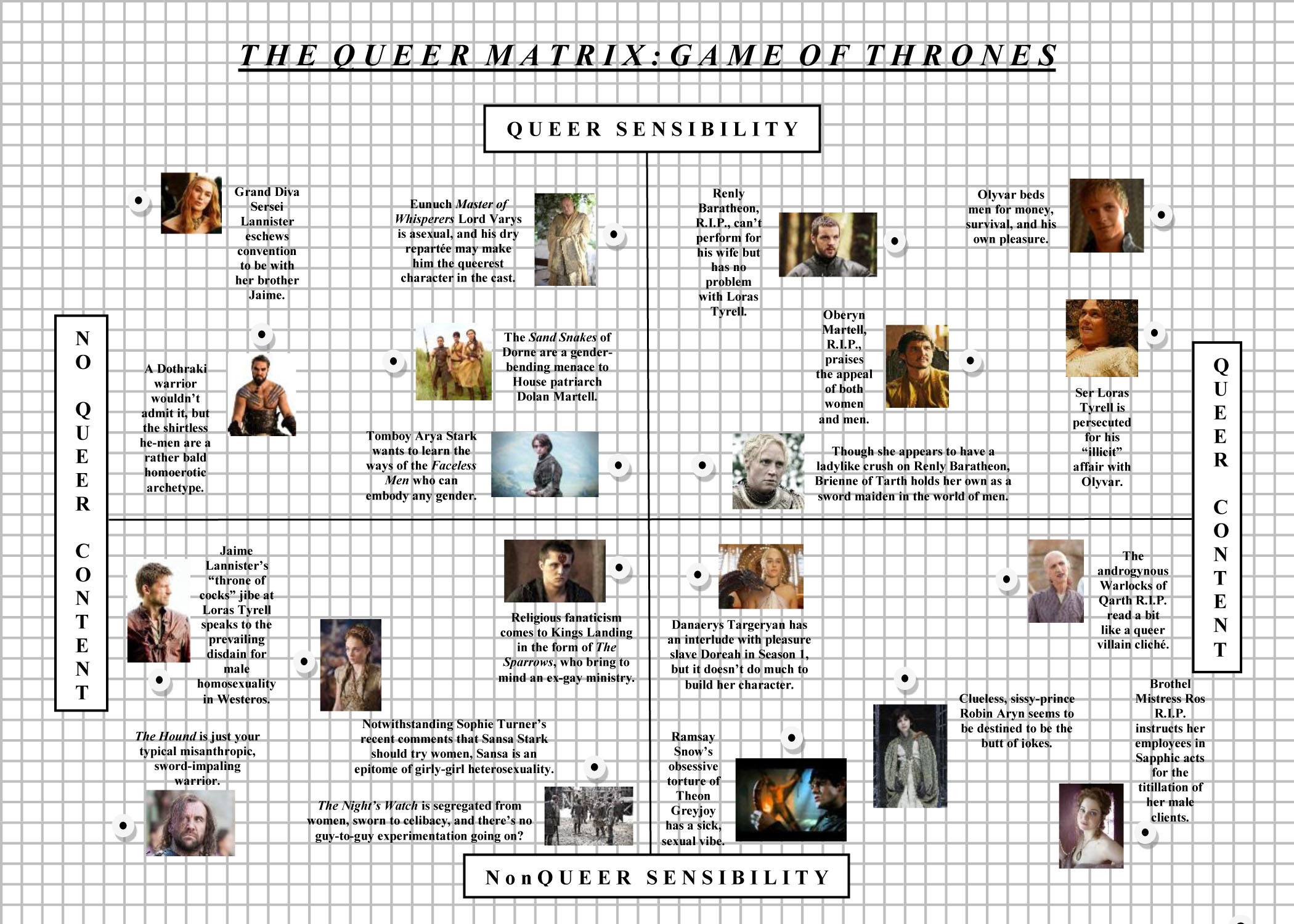 The Queer Matrix Game Of Thrones The Official Website Of